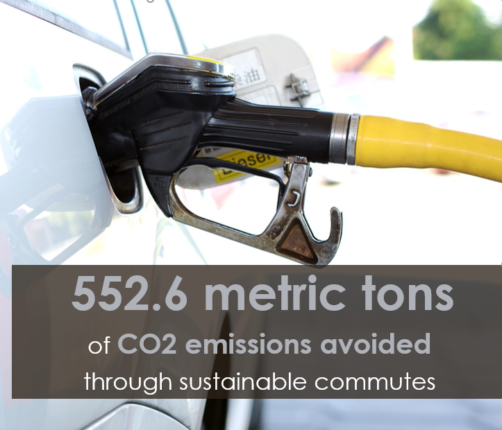 Commuter Emissions Avoided